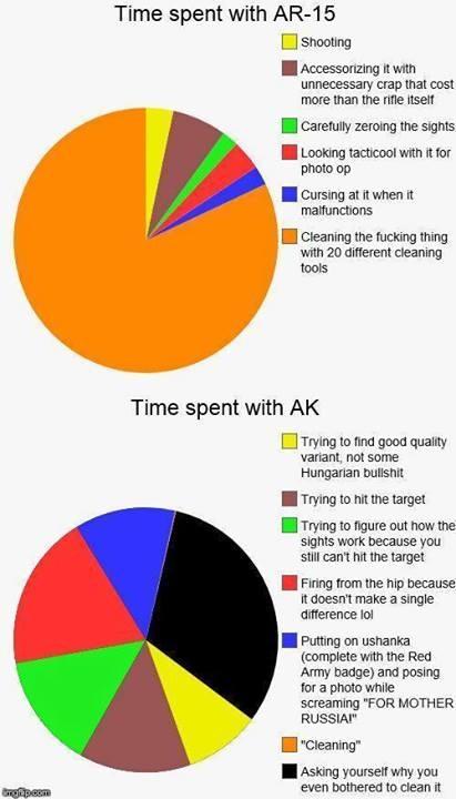 AR-vs-AK 2.0-ar-vs-ak-2.jpg