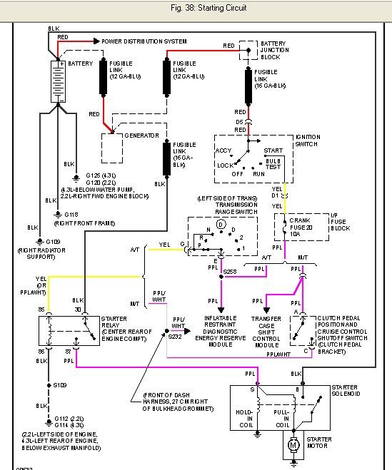 Beste Gmc Starter Diagramm Galerie - Elektrische ...