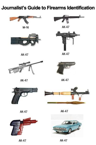 journalist's guide to firearms identification-journalist-guide-firearms-identification.jpg